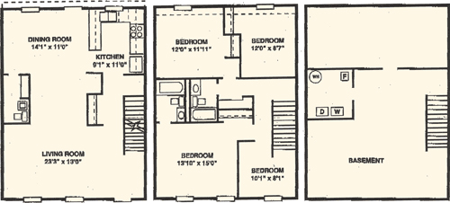 3 Bedroom Townhome Floorpolan Willow Creek Crossing Apartments